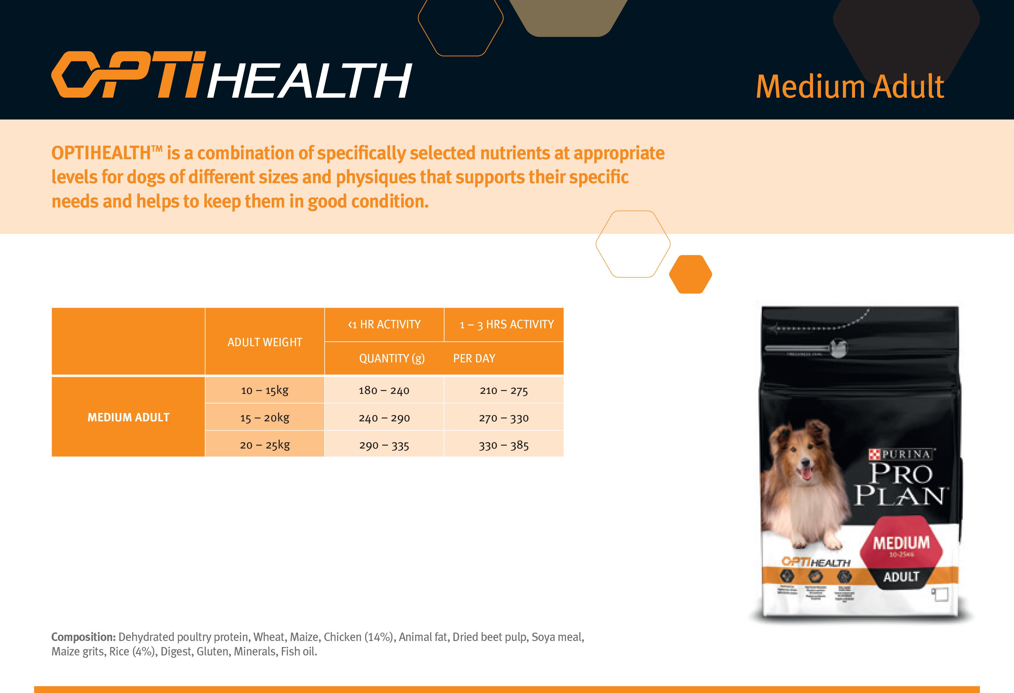 purina pro plan medium adult dog chicken. Black Bedroom Furniture Sets. Home Design Ideas